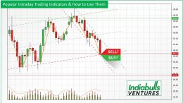 Intraday Trading Indicators to Simplify Trading