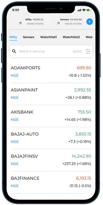 Open a trading account with Dhani Stocks Share Market App